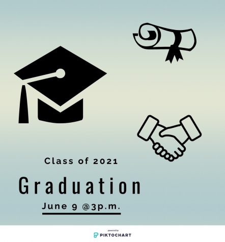 In person graduation will take place for class of 2021