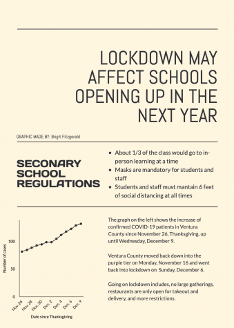 This graphic explains the rise in COVID-19 cases, and how it will affect going back to school at the end of January.