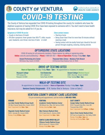 Weekly COVID-19 testing for athletes