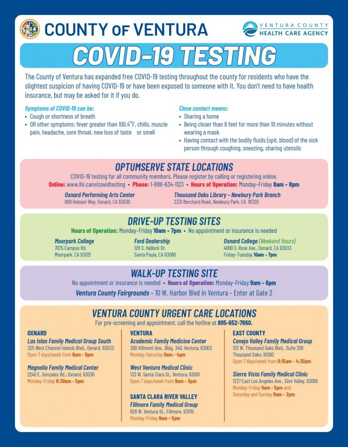 Weekly+COVID-19+testing+for+athletes