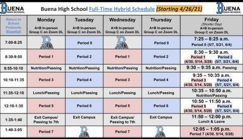 The highly awaited hybrid schedule